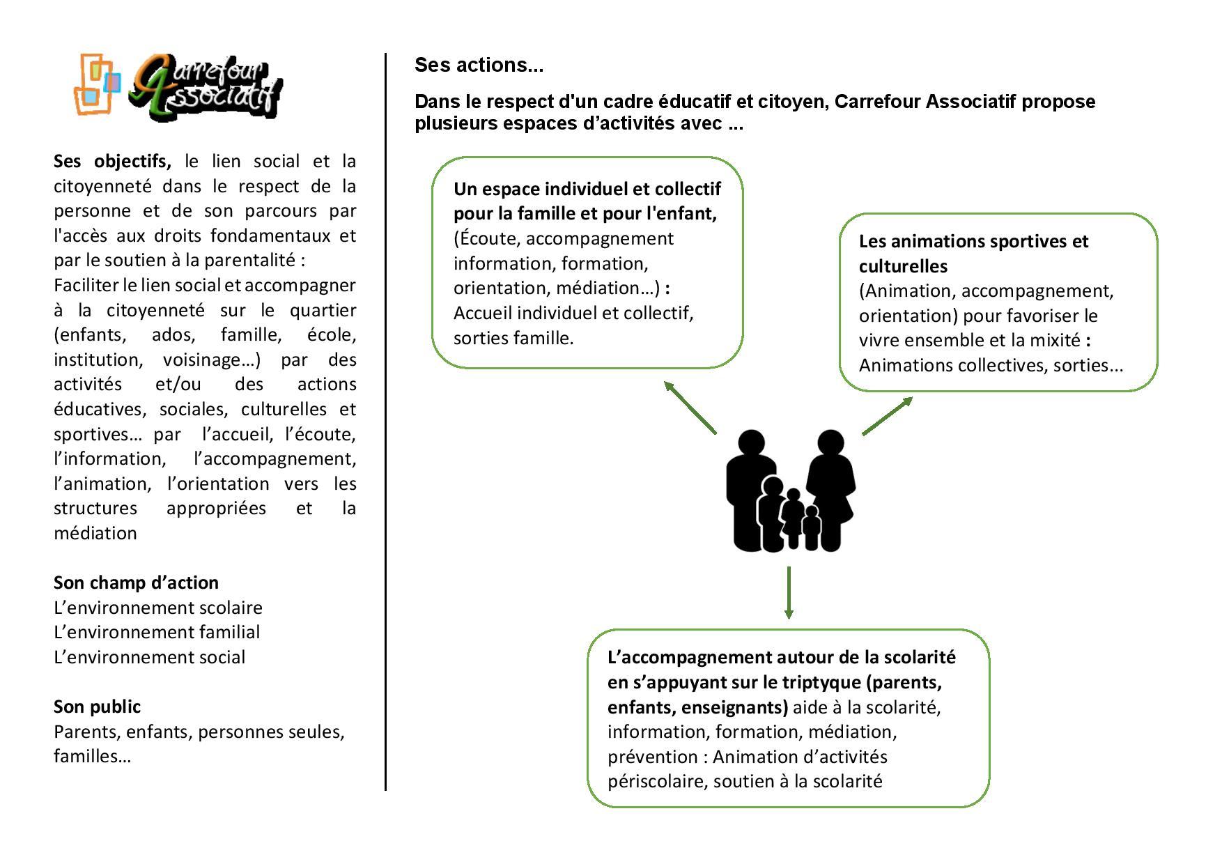 flyer-nouv-carrouf-associatif-page-002