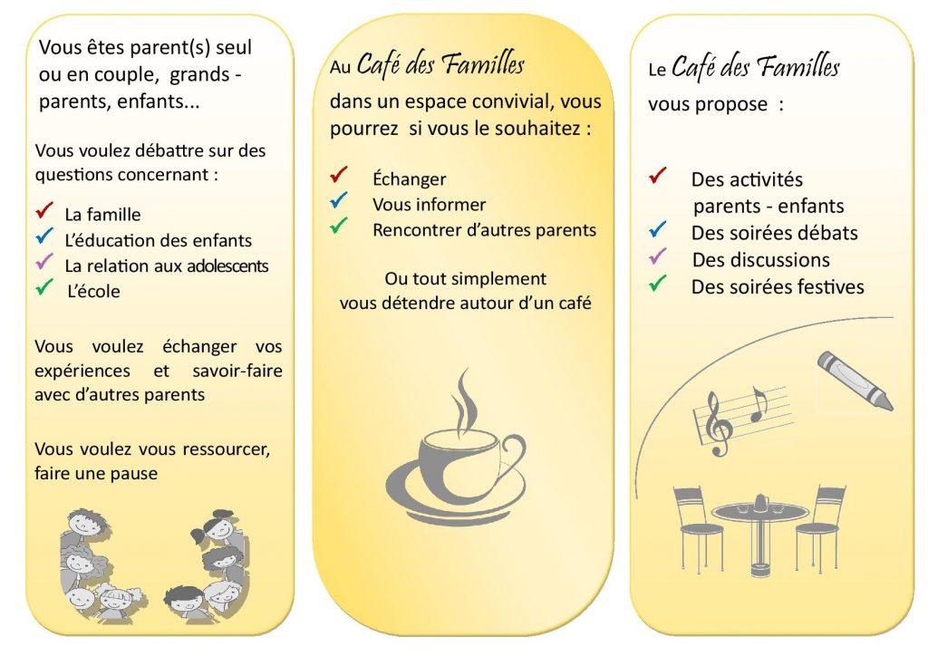 plaquette-cafe-2016-page-002